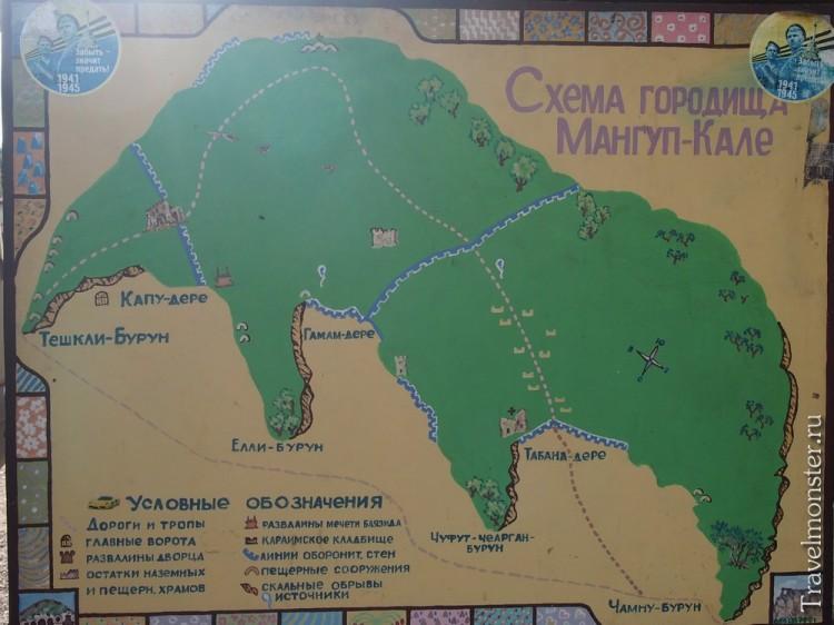 Схема достопримечательностей горы Мангуп